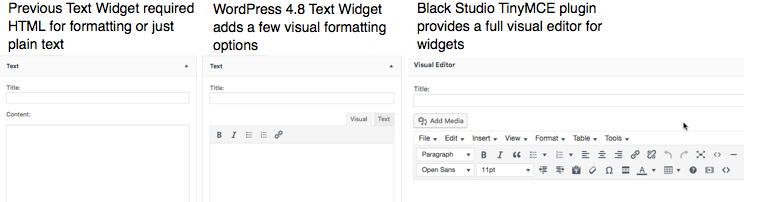 Single image of three screen grabs comparing WordPress text widgets. The first is the previous text widget which had no visual editor. The second shows the new WordPress 4.8 text widget editor which has a few options, and the third is a screen grab of the Black Studio TinyMCE plugin's visual editor which is a robust visual editor within a text widget.